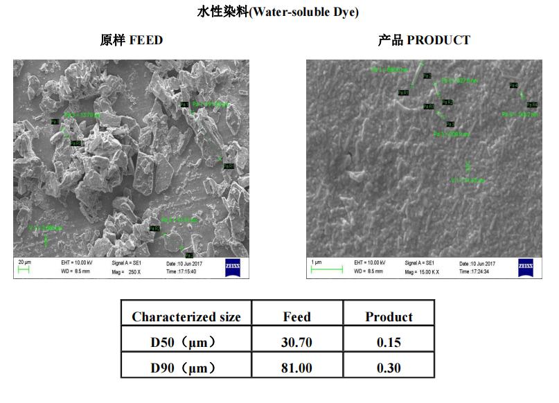 染料 | 叁星飞荣砂磨机应用案例(水性染料)插图