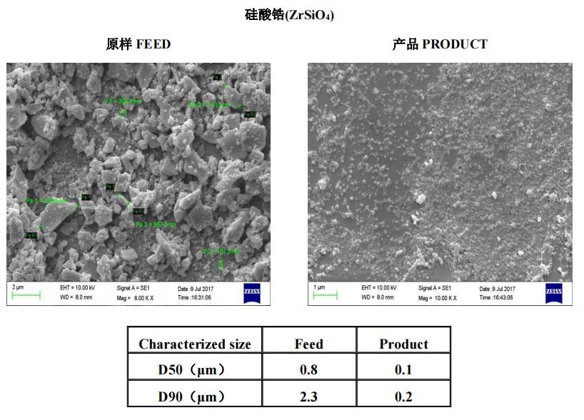 陶瓷材料   叁星飞荣砂磨机应用案例(硅酸锆)插图